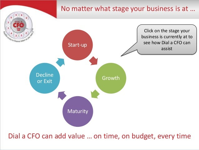 Start-upGrowthMaturityDeclineor ExitDial a CFO can add value … on time, on budget, every timeNo matter what stage your bus...
