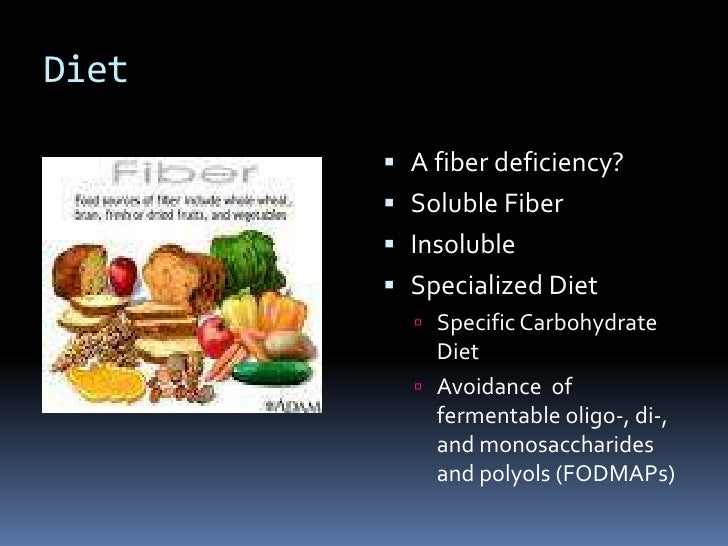 Your Digestive Health