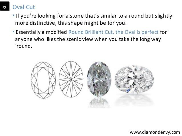 Your Guide to Beautiful Colored Diamonds and Most
