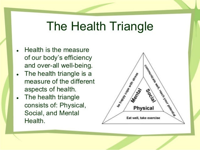 health triangle essay Cancer and cancer treatments can also cause social and emotional issues  these are problems that affect how a patient feels, or how they relate to their  family.