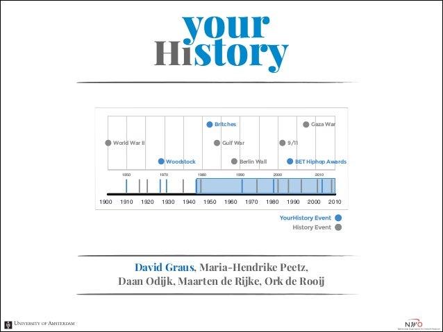 Gaza War  Britches World War II  Berlin Wall  Woodstock 1950  1900  1910  1970  1920  9/11  Gulf War  1930  1980  1940  19...