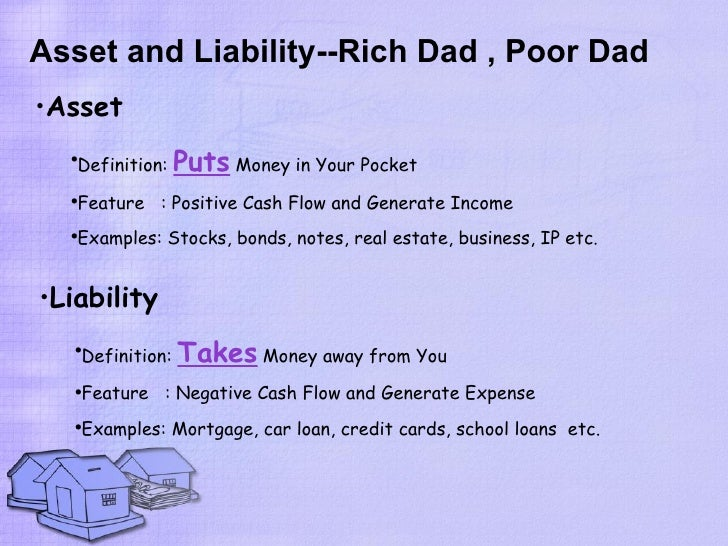 Differences between assets and liabilities | difference between.