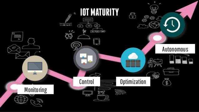 Monitoring Autonomous OptimizationControl IOTMATURITY