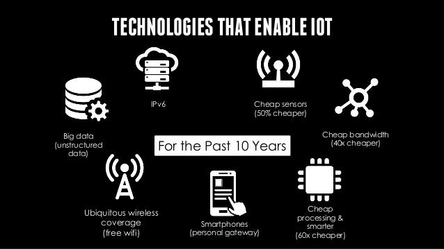 TECHNOLOGIESTHATENABLEIOT Cheap sensors (50% cheaper) Cheap bandwidth (40x cheaper) Cheap processing & smarter (60x cheape...