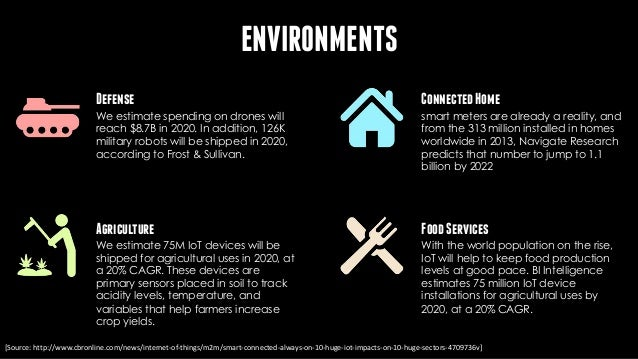 ENVIRONMENTS Defense We estimate spending on drones will reach $8.7B in 2020. In addition, 126K military robots will be sh...