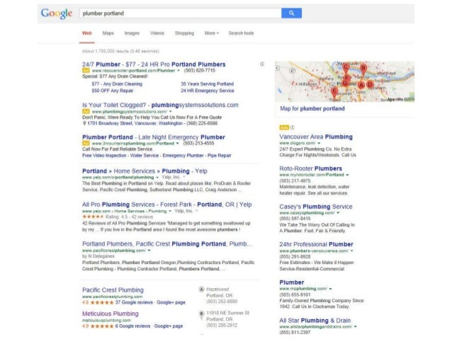 Your online medical practice marketing blueprint providing results 24 malvernweather Choice Image