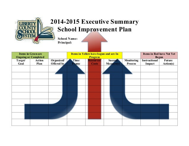 2014-2015 Executive Summary School Improvement Plan School Name: Principal: Items in Green are Ongoing or Completed Tar...