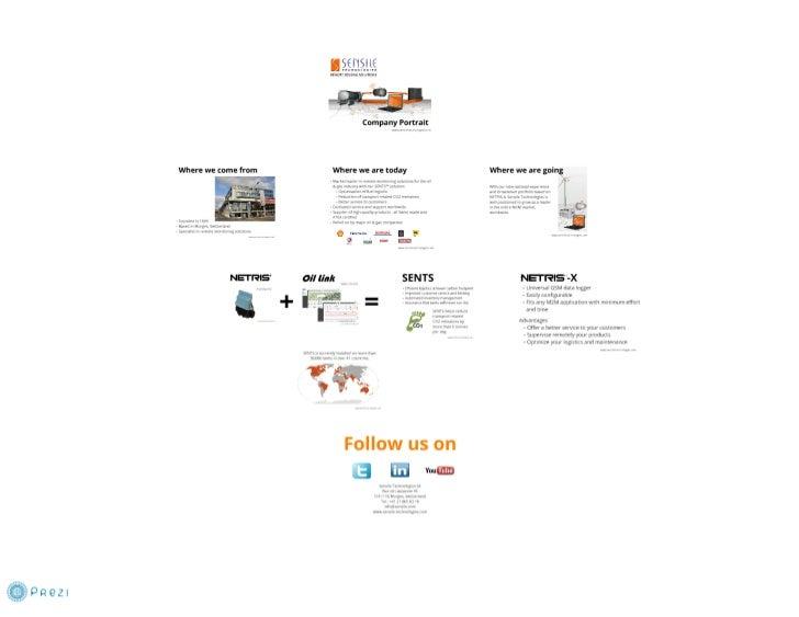 Sensile Technologies SA