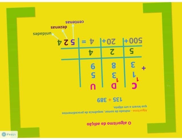 Sistemas de numeração - Prezi