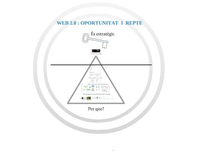 Web 2.0: Oportunitat i Repte