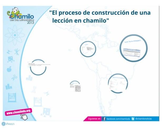 El Proceso de Construcción de una lección en la Plataforma Chamilo