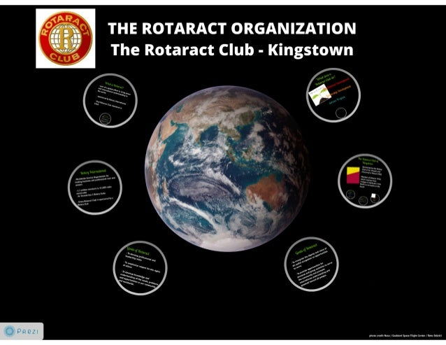 About the Rotaract Organization