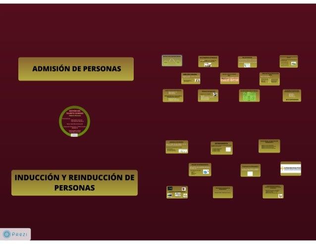 admision de personas - inducción y reinducción de personas