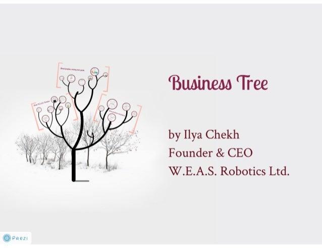 Business Tree