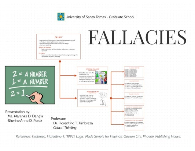 '1 University of Santo Tomas — Graduate School  FALLAC Y ~An¢nunnausm bis:  lmsorung mum Ins mg aweannm of math . Amuogpi....