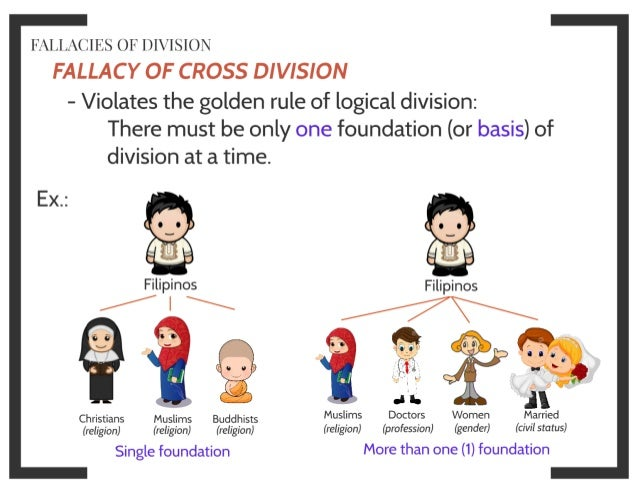 example of logical division Logical arrangement refers to the order of your sentences and ideas there are  various ways to order your sentences, depending on your purpose for example .
