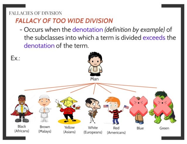 example of logical division (also known as: false division, faulty deduction, division fallacy) description: inferring that something is true of one or more of the parts from the fact that it is true of the whole this is the opposite of the fallacy of composition.