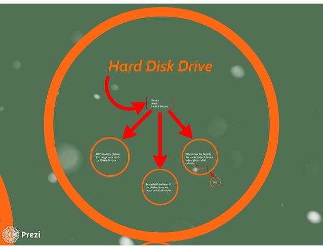 File Handling in Assembly Prezi slides Slide 3