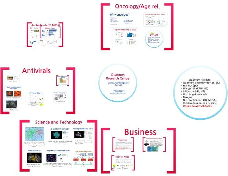 Quantum Pharmaceuticals