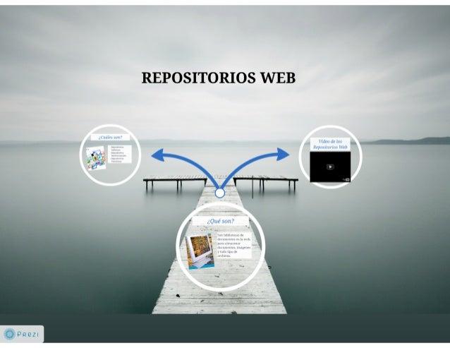 Repositorios Web