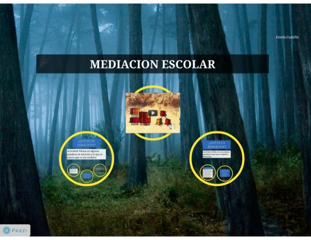 MEDIACION ESCOLAR Slide 2