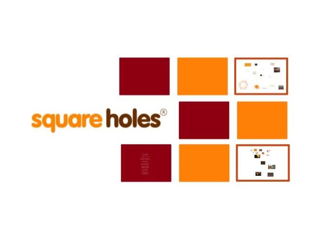 1. Strategic growth I  2. Brand building I I     3. Behaviour change holes'