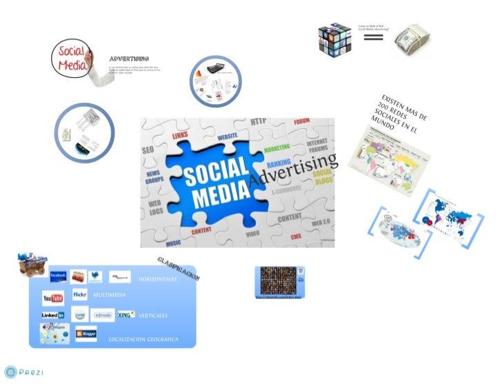 Yourprezi social media advertising