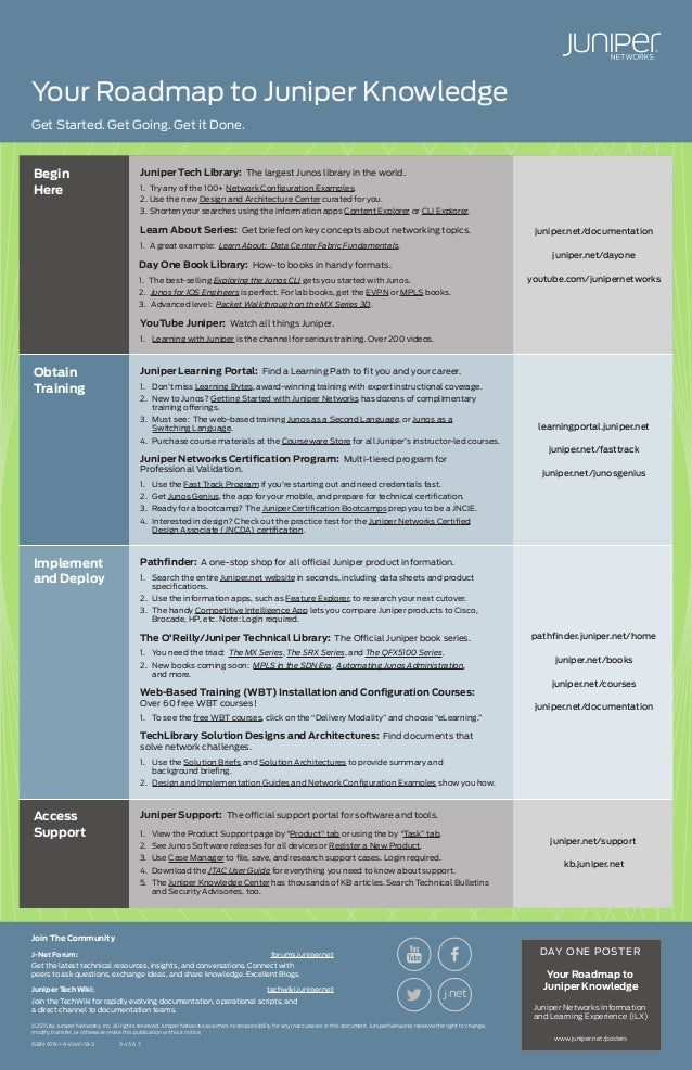 Your Roadmap to Juniper Knowledge