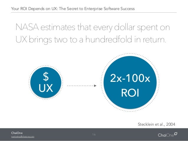 Your Roi Depends On Ux