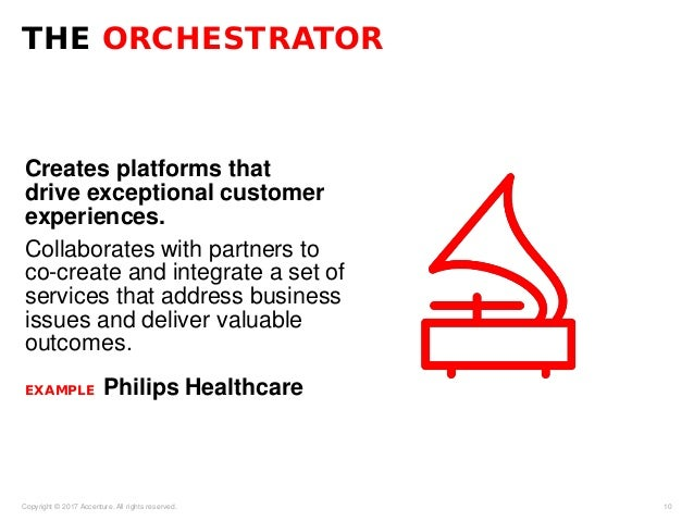 Creates platforms that drive exceptional customer experiences. Collaborates with partners to co-create and integrate a set...