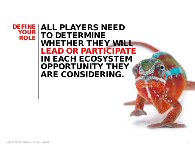 Copyright © 2017 Accenture. All rights reserved. 11 ALL PLAYERS NEED TO DETERMINE WHETHER THEY WILL LEAD OR PARTICIPATE IN...