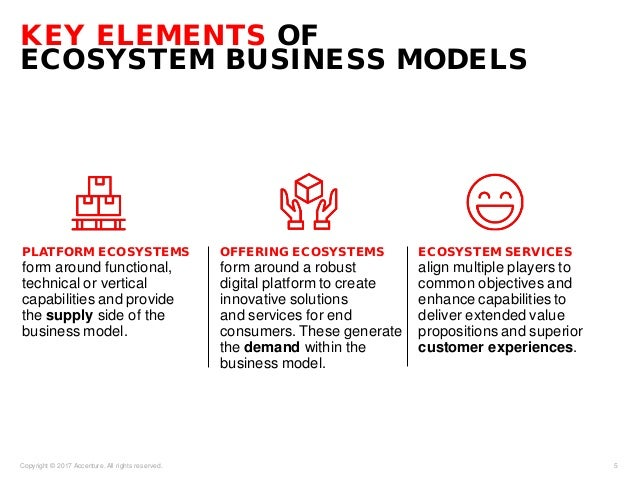 KEY ELEMENTS OF ECOSYSTEM BUSINESS MODELS PLATFORM ECOSYSTEMS form around functional, technical or vertical capabilities a...