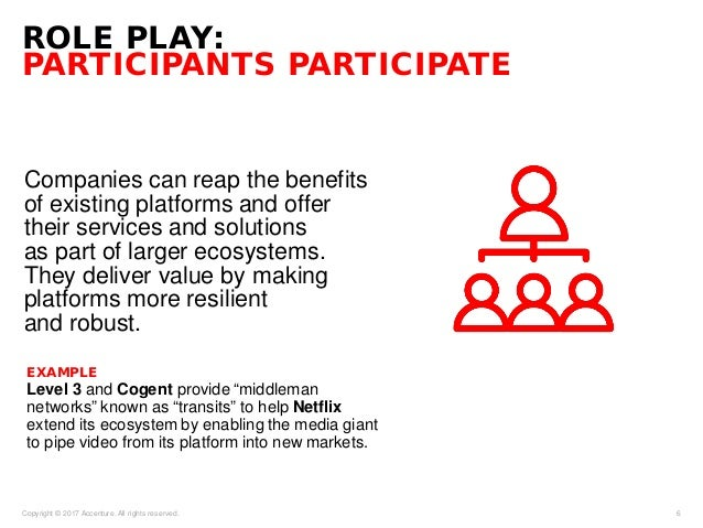 ROLE PLAY: PARTICIPANTS PARTICIPATE Copyright © 2017 Accenture. All rights reserved. 6 Companies can reap the benefits of ...