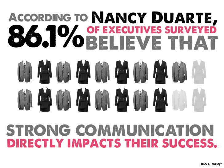 According to Nancy Duarte,86.1%believe that            of executives surveyedstrong communicationdirectly impacts their su...
