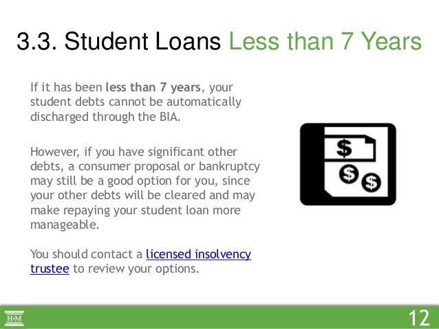 Your Student Loan Debt Relief Options Explained