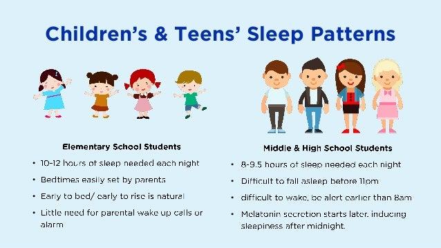 Your Teens Need More Sleep Extraordinary Teenage Sleep Patterns