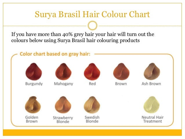 Yourtonic Com Getting The Most Out Of Your Henna Hair Dye