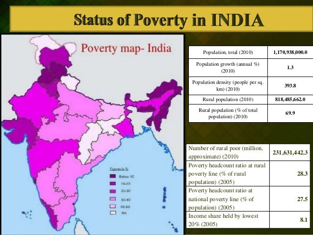 poverty population density and countries essay As a whole, the country has a population density of 350 people per square   furthermore, the disparity between the rich and the poor in haiti is shocking, with .