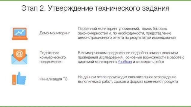 Этап 2. Утверждение технического задания  Демо-мониторинг  Подготовка коммерческого предложения  Финализация Т3  Первичный...