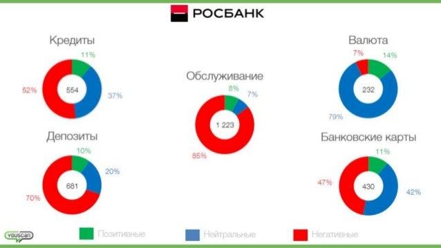 % POCBAHK  Kpe/ J,l/1Tb|  BaJ1;oTa /  11% 70/0773 14%  O6CJ1y)Kl/1BaHl/ Ie ,  52%  554 I 37% 3_ 8% 7% I,  232 I  79% 1 223...