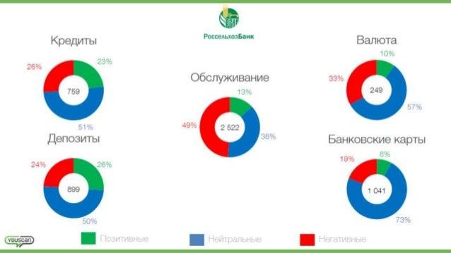 W?   POCCeAbXO35aHK KPe. !J. MTb|  Ba/1+oTa 10% 26% 7 23% A  ,  O6cny>KMBaHMe 33%  ( 759 1 13% 249 u  ' 57% 51% 49% 2 522 ...