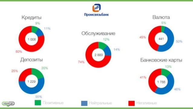 7-EL  l'| poMcBsI3b6aHK KPe. !J. MTb|  Ba/1+oTa _ 9% 5% 11% A K  ,  O6cny>KMBaHMe  ( 1 008  12% 45% 441 J  * ———  50%  80%...