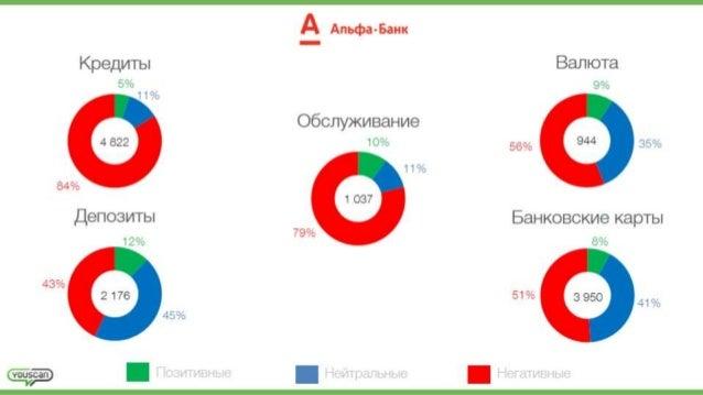 "n .  7 .  Anbcba-Banx     Kpe, a,MTb|  Ba/1+oTa 5% 9% '""' 11% '7' 4 O6cny>Km3aHMe ( 4822 ) 10% 56% 944 ) 35%  K 11% 84% 4 ..."