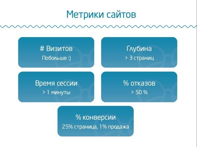 Метрики сайтов Время сессии > 1 минуты # Визитов Побольше :) % отказов > 50 % Глубина > 3 страниц % конверсии 25% страница...