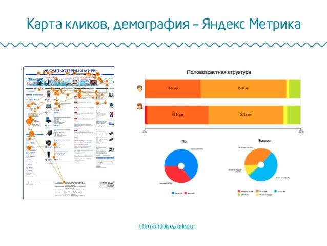 Карта кликов, демография – Яндекс Метрика http://metrika.yandex.ru