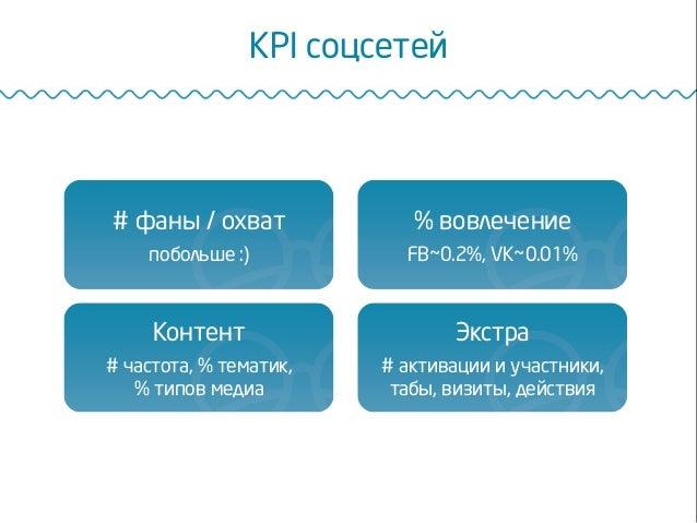 KPI соцсетей Контент # частота, % тематик, % типов медиа # фаны / охват побольше :) Экстра # активации и участники, табы, ...