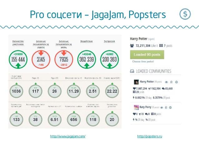 Pro соцсети – JagaJam, Popsters http://www.jagajam.com/ http://popsters.ru