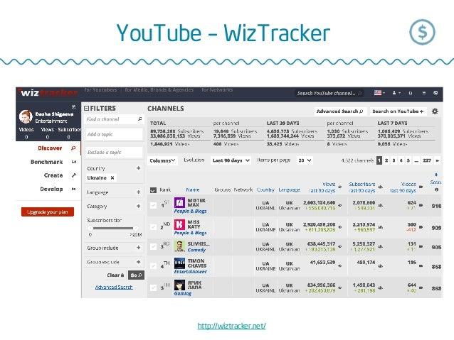 YouTube – WizTracker http://wiztracker.net/