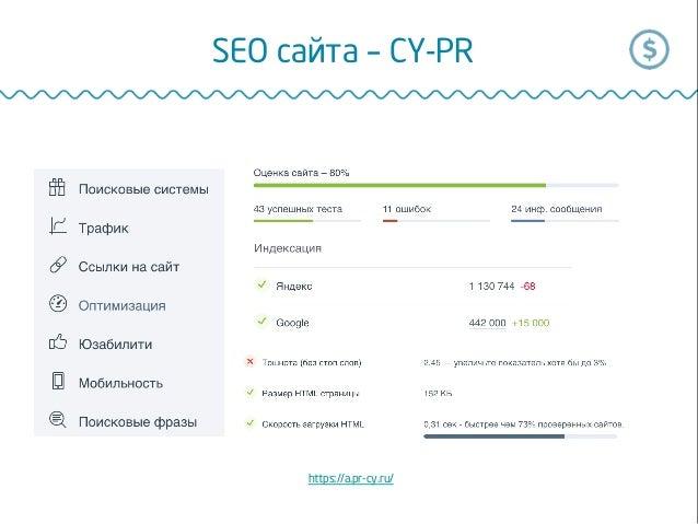 SEO сайта – CY-PR https://a.pr-cy.ru/