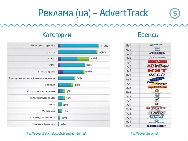 Реклама (ua) – AdvertTrack http://adverttrack.net/publicbrandmonitoring/ http://adverttrack.net Категории Бренды